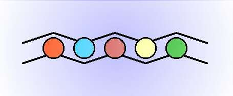 circles.jpg (7852 bytes)
